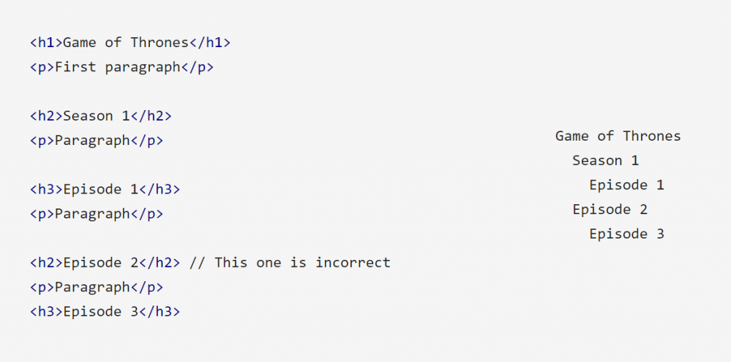 naglowki semantyka html problem